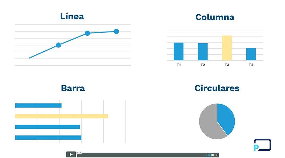 Curso Diseño de Pesentaciones Básico - 9. Visualización de datos
