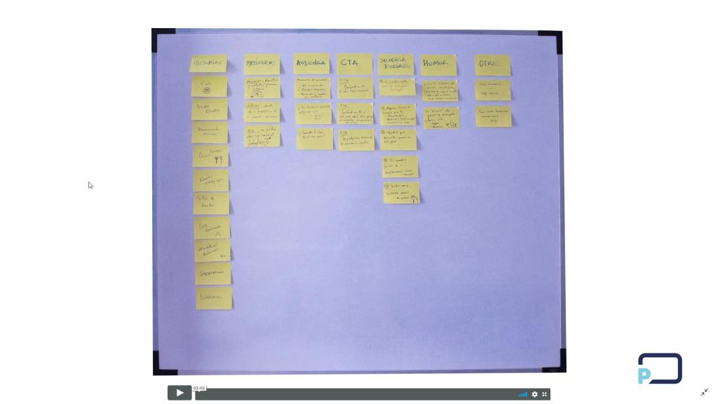 Curso Cómo Crear un Discurso Paso a Paso - 3. Organización, Criba y Profundización