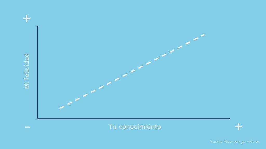 Visualización de datos para presentaciones 14